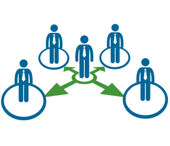 the art of deligation All project managers have numerous pressures on their time good delegation saves you time, develops your people, grooms a successor, and motivates.